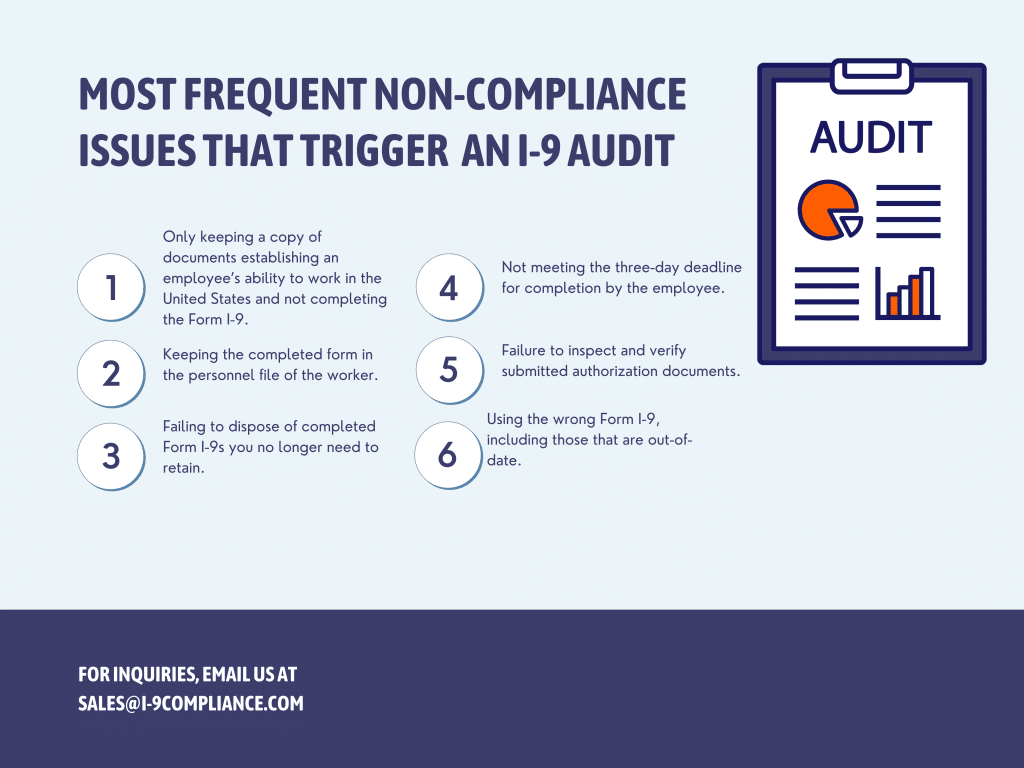 Common Triggers of an I-9 Audit (2)